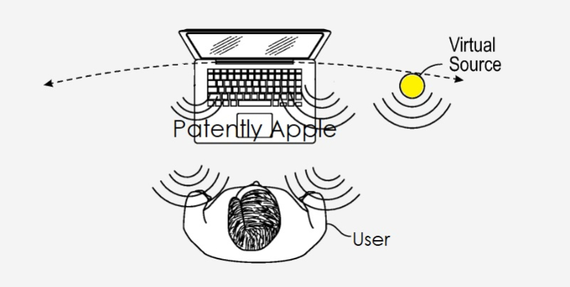 1 Cover Audio patent  Apple