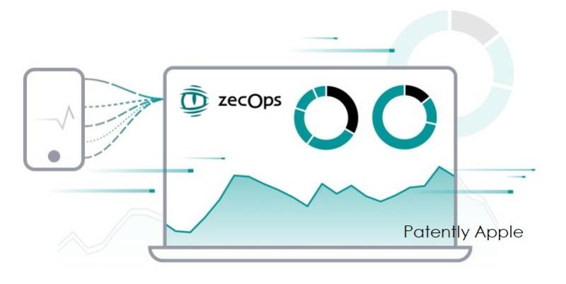 1 x Cover ZecOps