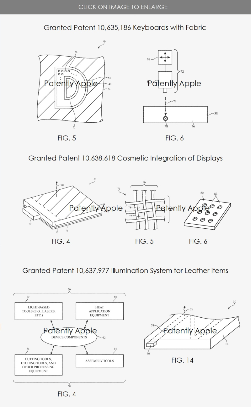 4 Xfabric related patents  Apple inc