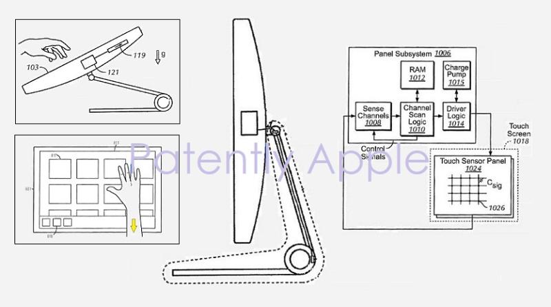 5 touch screen iMac 2010