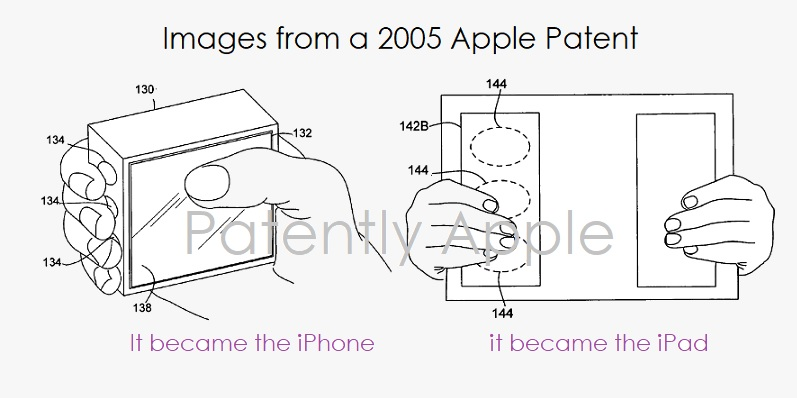 1 Cover the original iPhone and iPad 2005