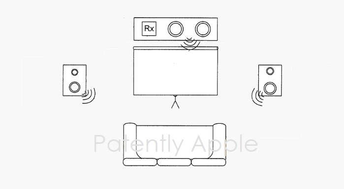 1 Cover Apple Home Theater Patent