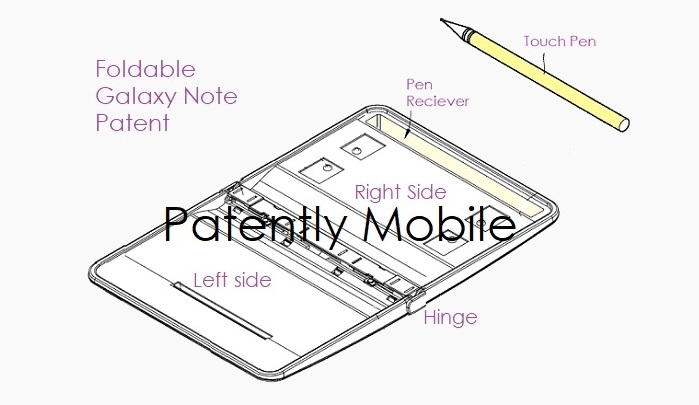 1 X Cover Samsung foldable galaxy note