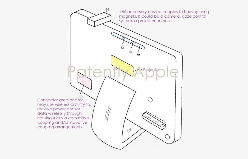 1 cover future iMac concept