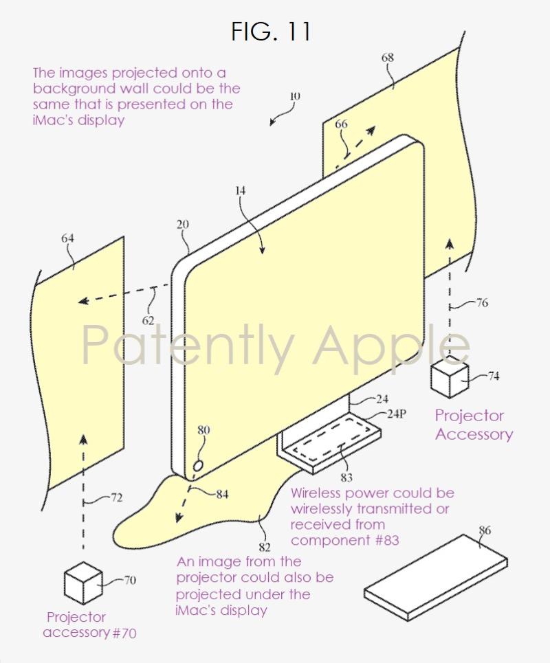 4 next gen iMac concept