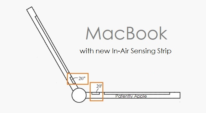 1 FINAL cover image  macbook with dual sensing strips