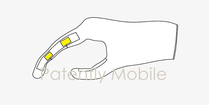 1 Cover - smart glove