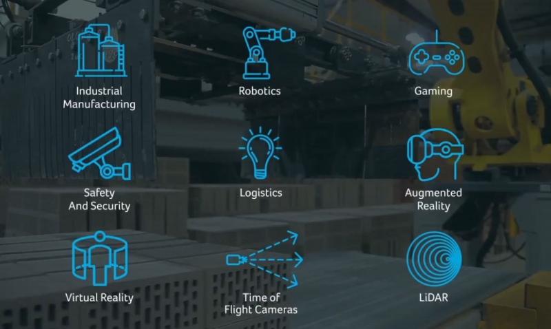 2A - applications for Lidar depth technology