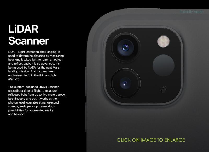 4 X LiDAR Scanner  apple image