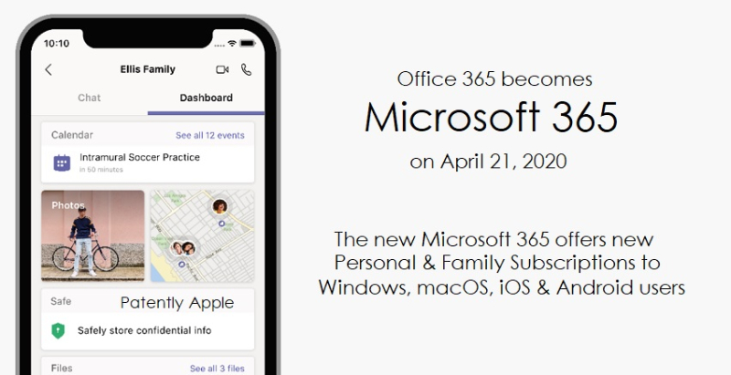 1 Cover Microsoft 365 new subscription rates features