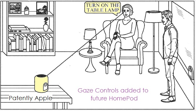 1 X Cover HomePod with Camera for Gaze Control