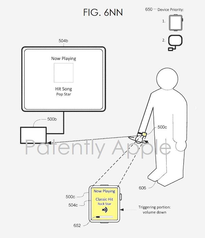 4 Apple Watch Triggering Volume down on Apple TV