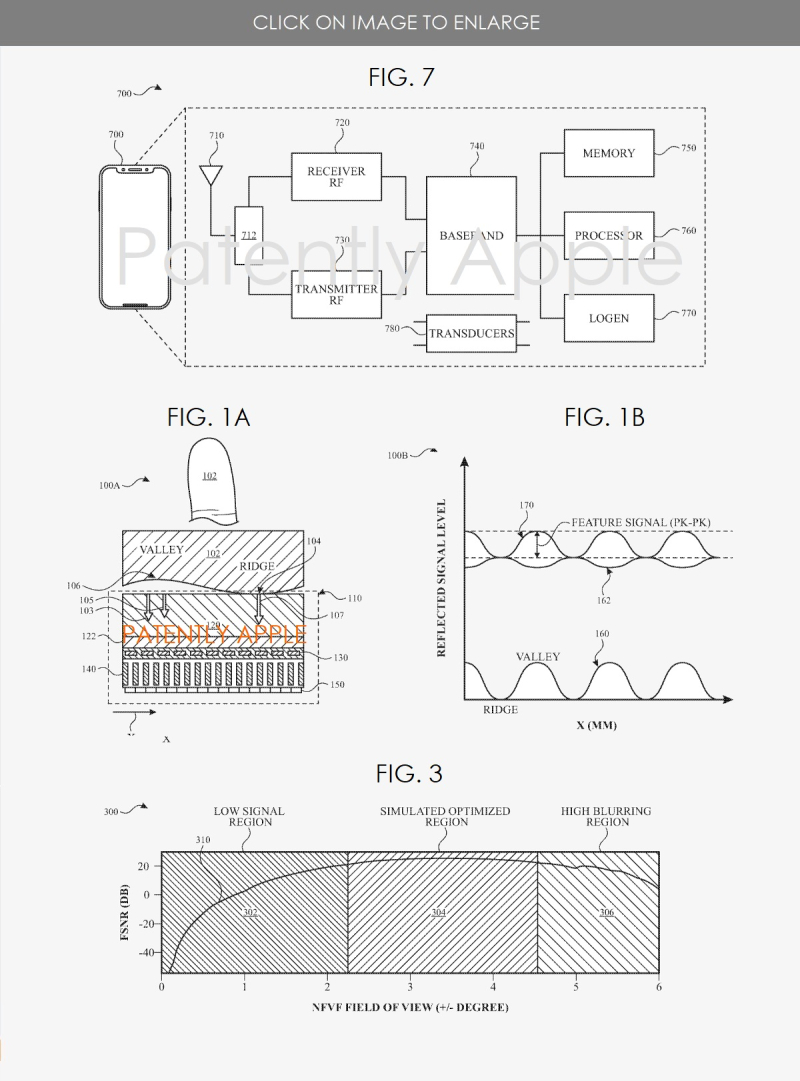 3 Apple's latest patent and figs on under displays fingerprint technology