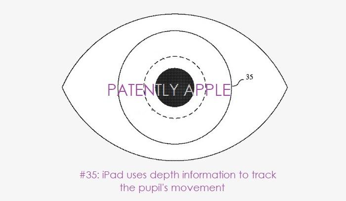 1 cover Eye Gaze  Pupil Tracking