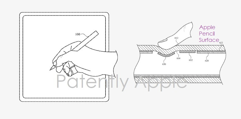 1 x Cover Apple Pencil patent win  - Copy