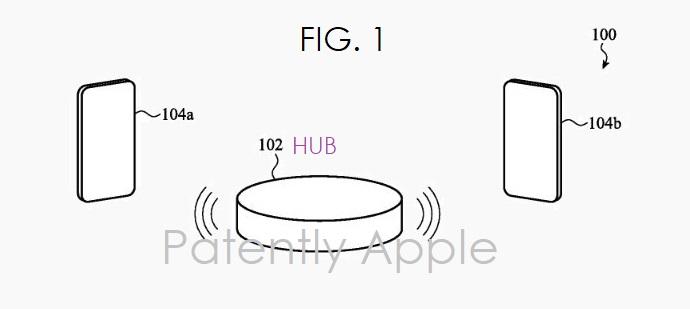 3 X apple hub optical panoramic scanner