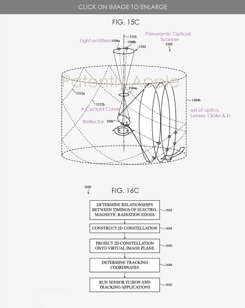 5 Panoramic Optical scanner
