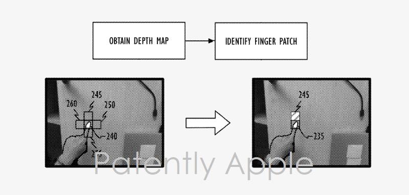 1 Cover depth patent for finger detection