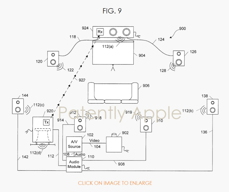 2 Apple patent home theater system