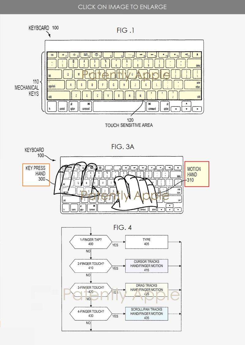 2 multi-touch keyboard with gestures