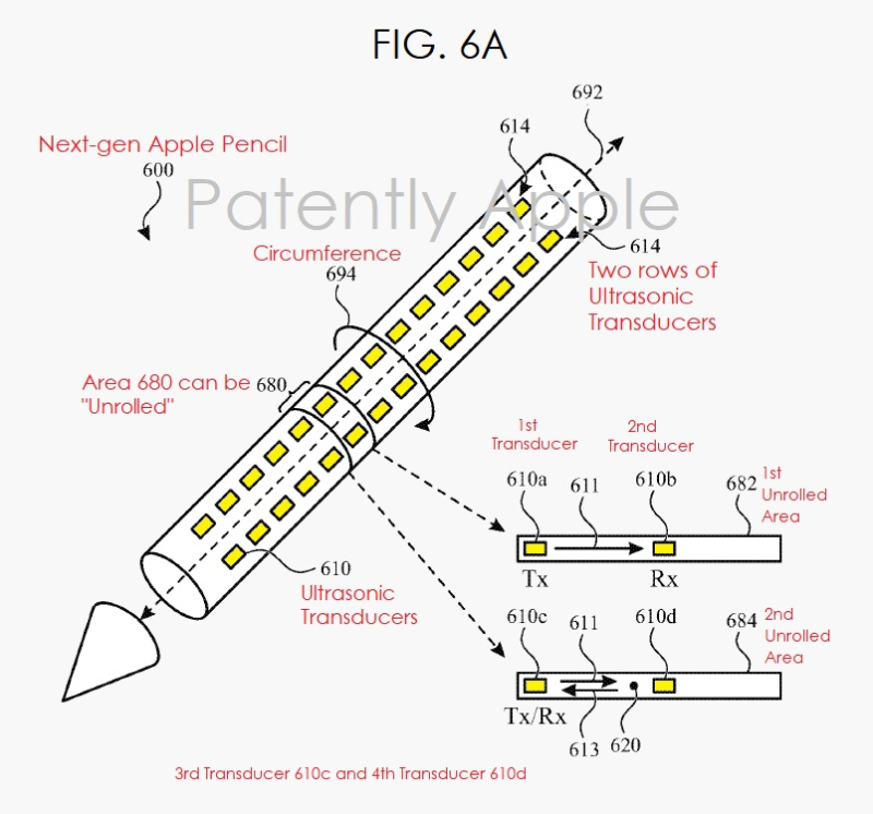 2 Apple Pencil with ultrasonic transducers
