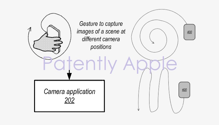 1 cover light field camera  panoramic ... Apple patent apr 2  2020 - Patently Apple report