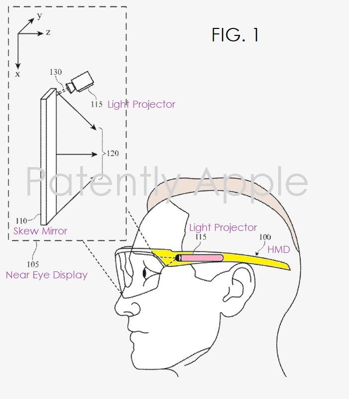 2 x apple HMD patent fig. 1
