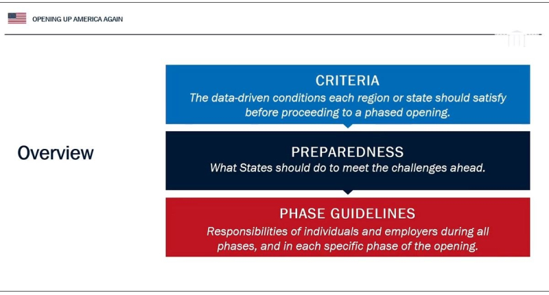 3 Overview slide