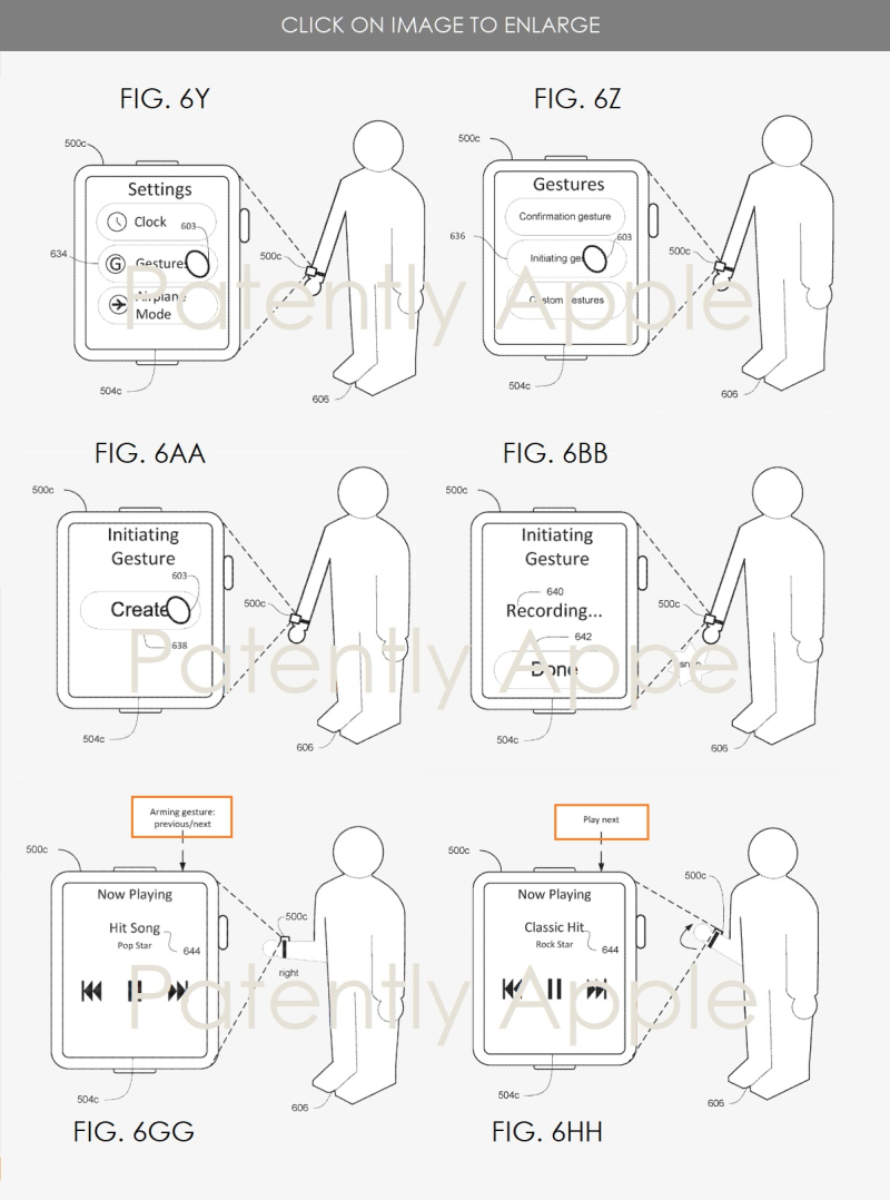 3 motion sensing gestures apple watch patent fig collage  Patently Apple