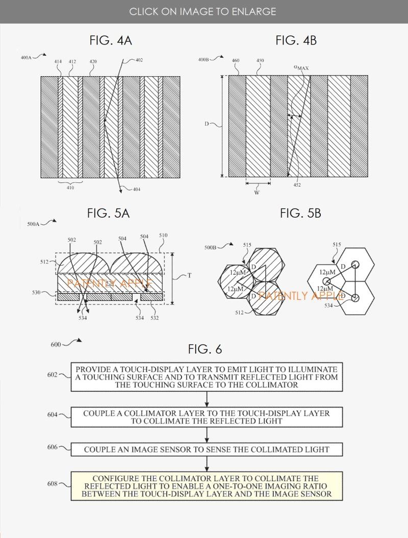 4 apple fingerprint under display patent figures apr 20  2020 - Patently Apple IP report