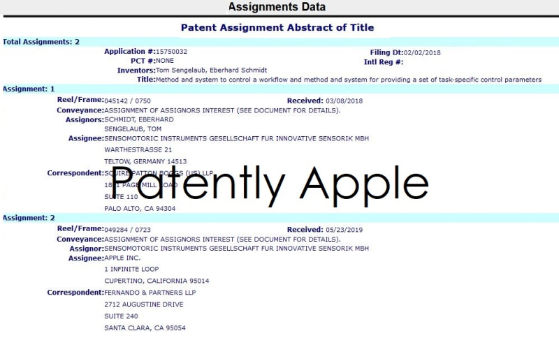 1 Extra  Apple acquired gaze control patent from SMI GERMANY