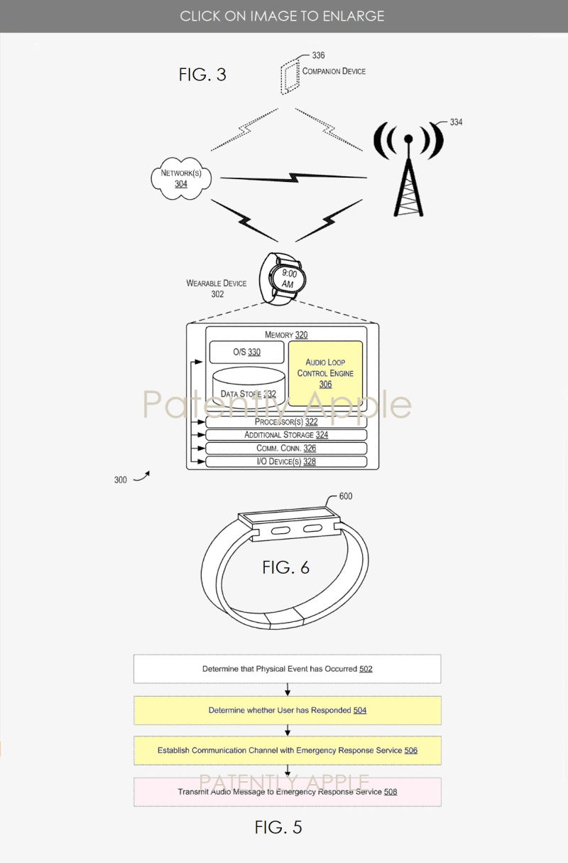 3 FALL DETECTION PATENT FIGS 3  5 & 6