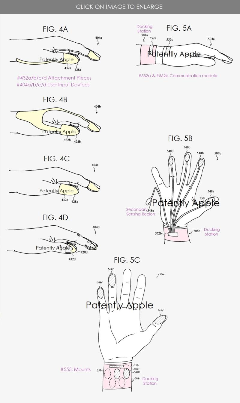 3 Apple input gloves  tips