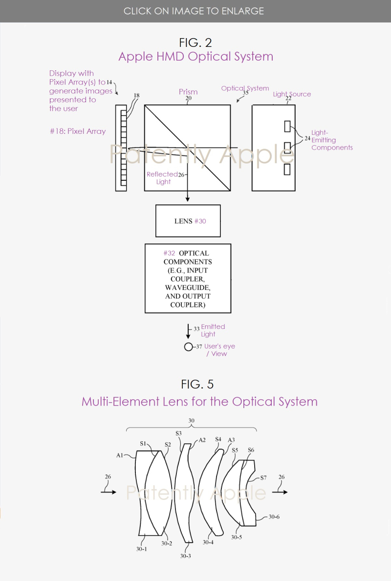 2 Apple HMD Optical system invention  patent application   may 21  2020 Patently Apple IP report