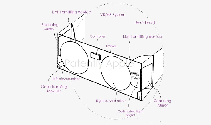 1 cover 3d display ar vr device