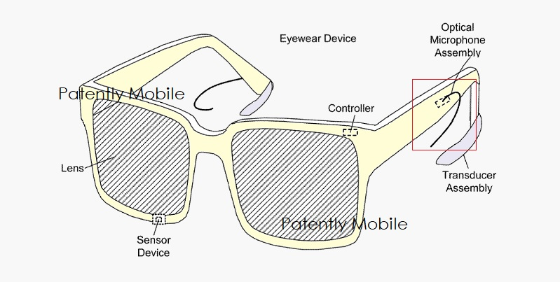 3 X Cover Facebook Smartglasses audio system  - Copy