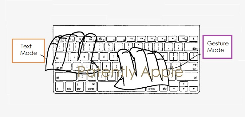 1 XCover - mechanical keyboard with text and gesture modes