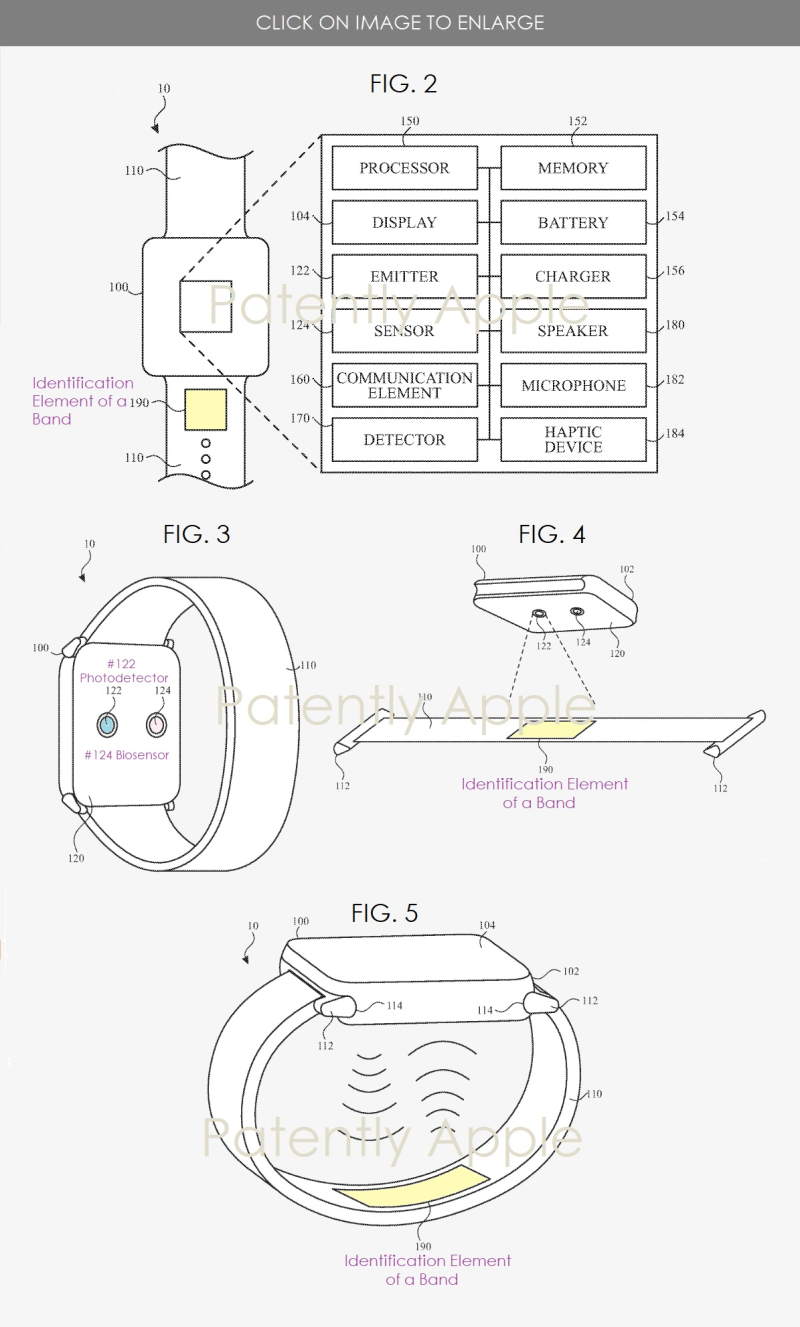 2 Apple Watch with ID system