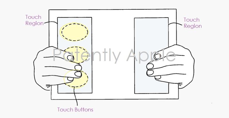 1 x Cover backside controls on iPad