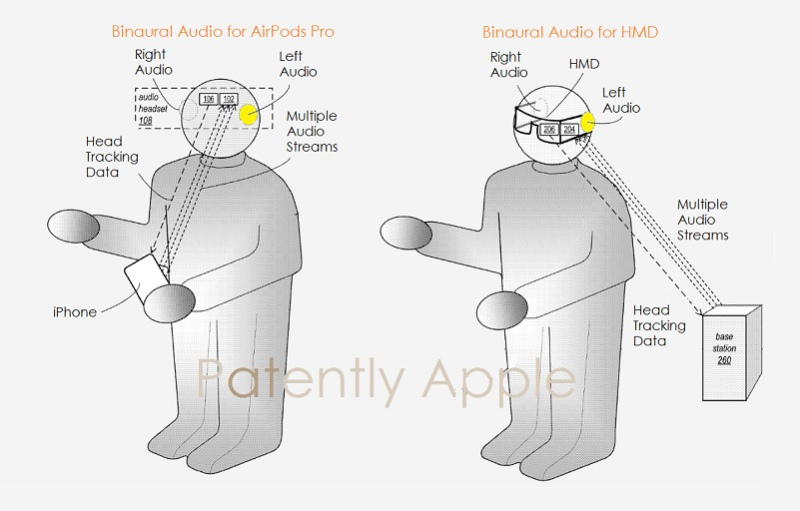 1 cover  Binaural Audio for AirPods and HMD systems