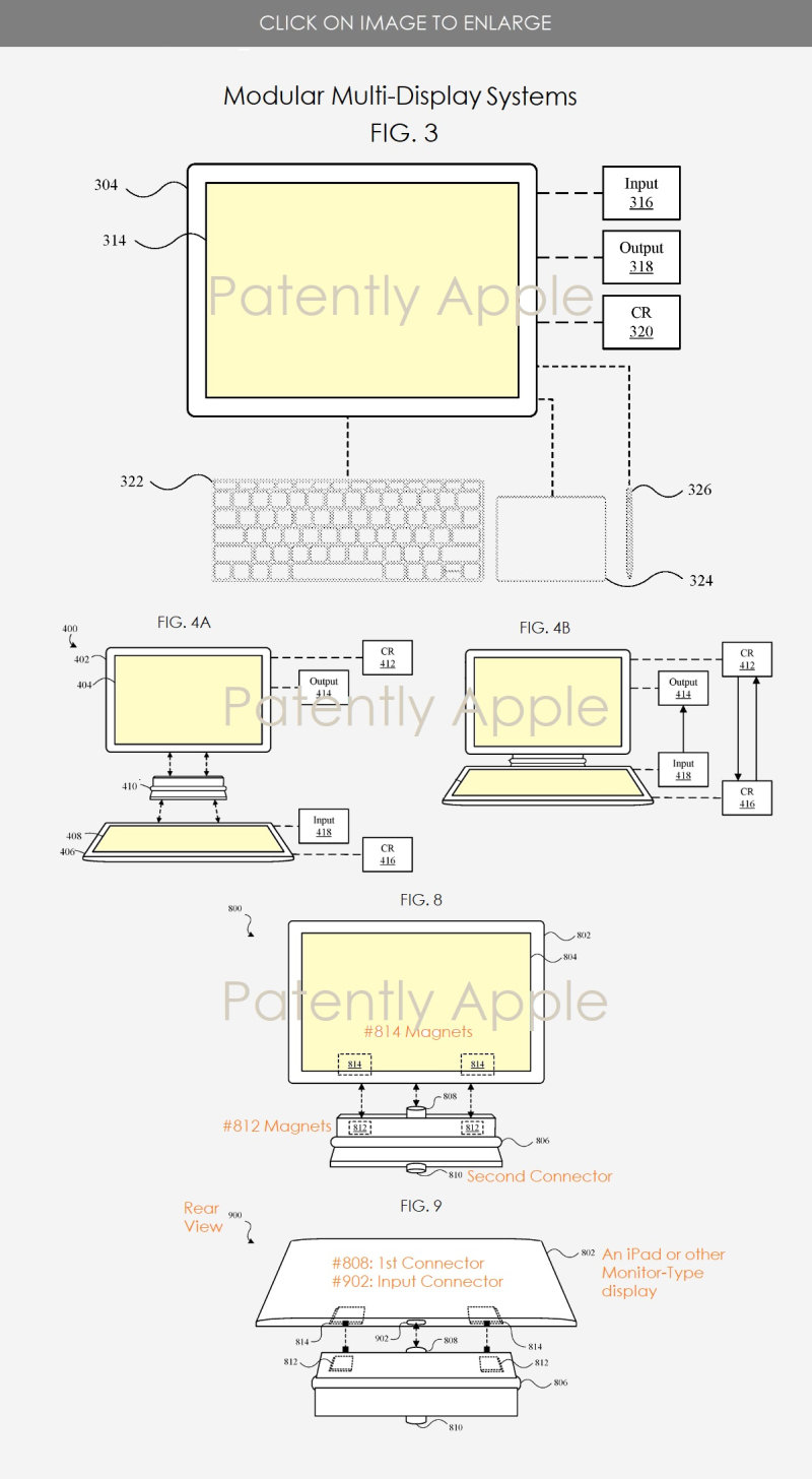 3 multi-display devices - system
