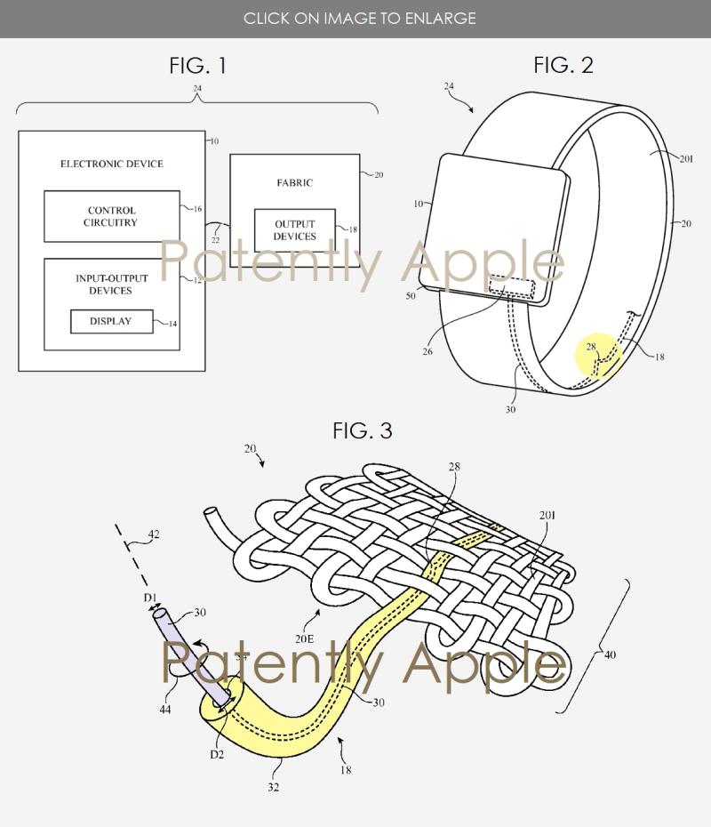 3 smart fabric patent