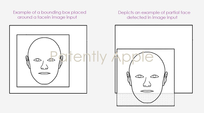 1 cover face ID with machine learning