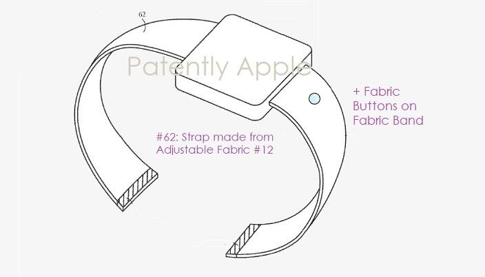 1 Cover smart fabrics patent figure Apple