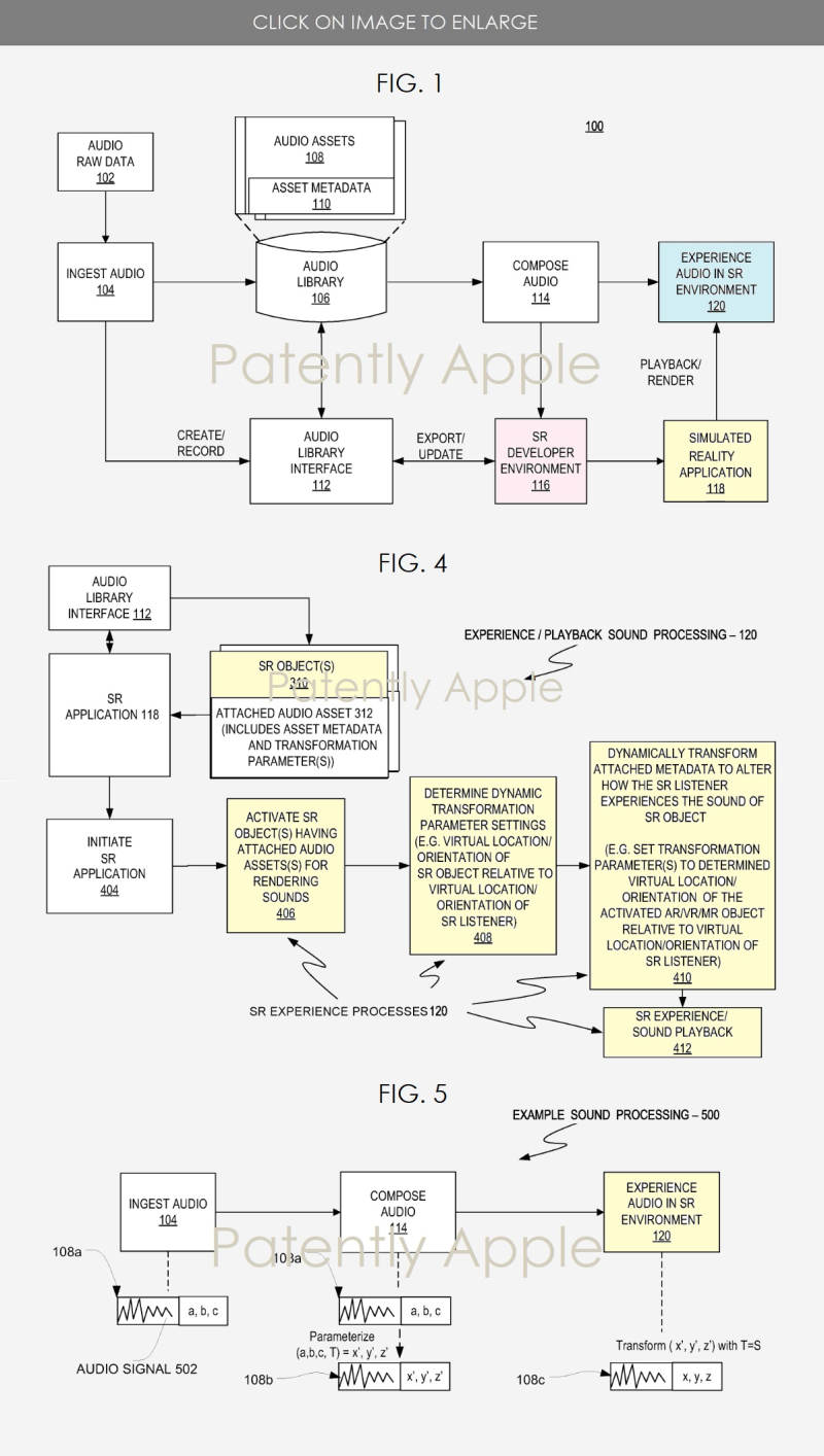 2 Apple Spatial Audio related patent