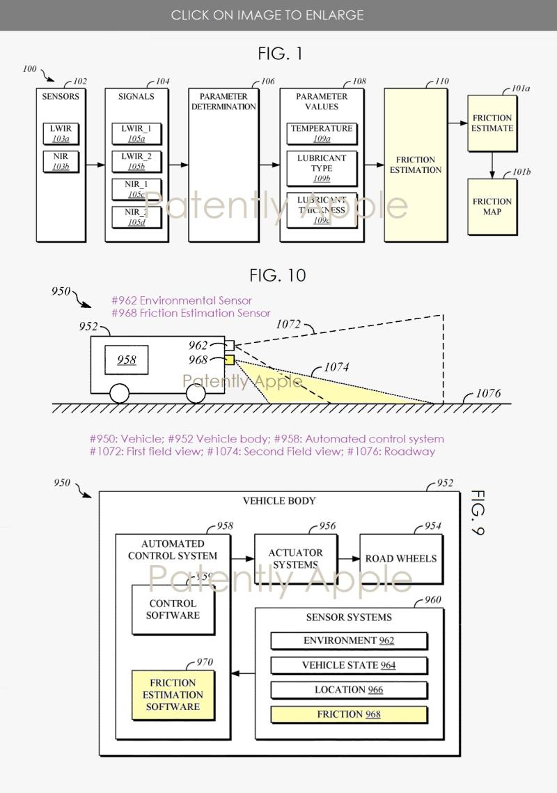 3 x Apple  Project Titan Patent figs 1  9 & 10
