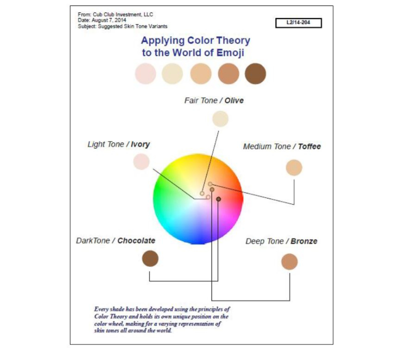 2 color theory
