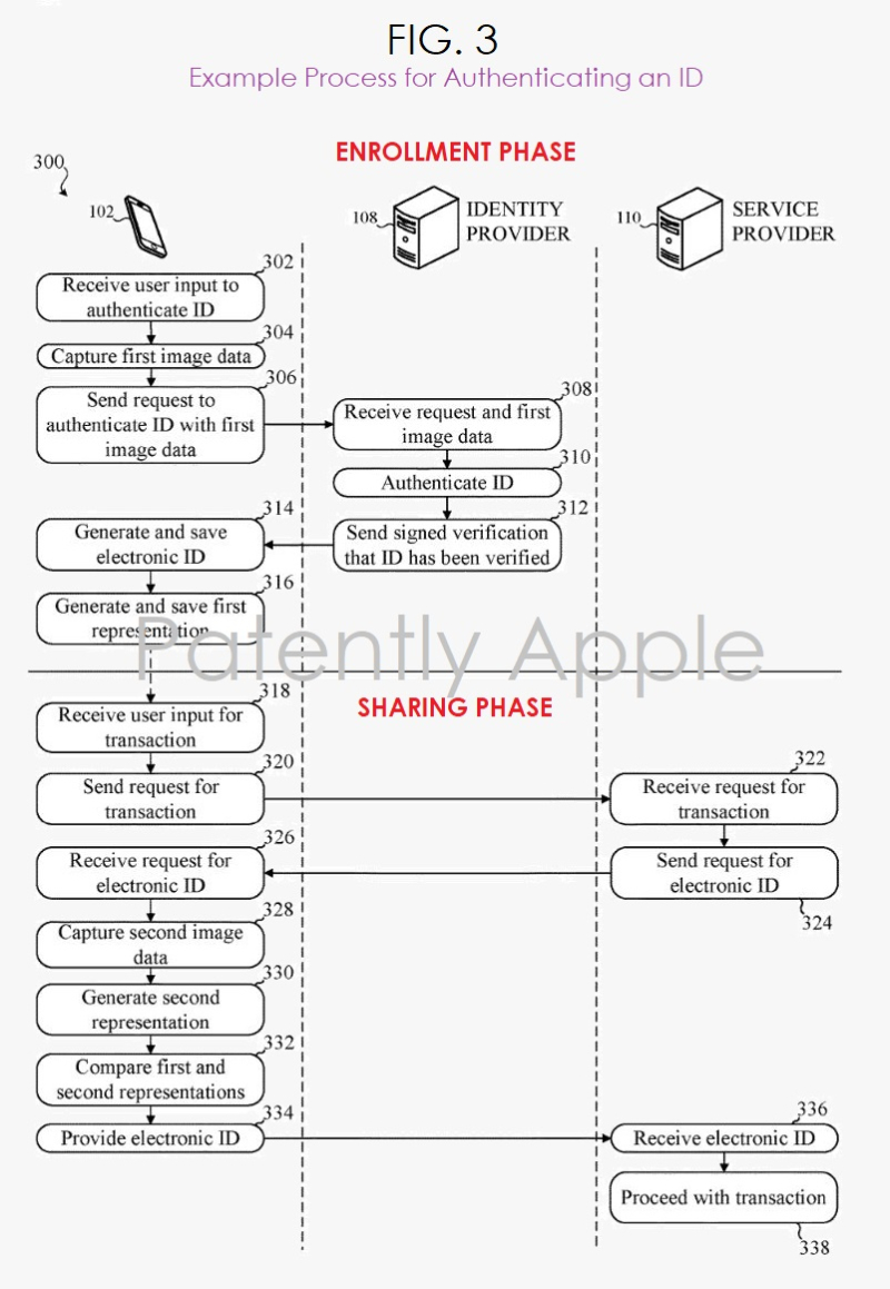 2a fig. 3 overview of system - common image to all 6 patent applications