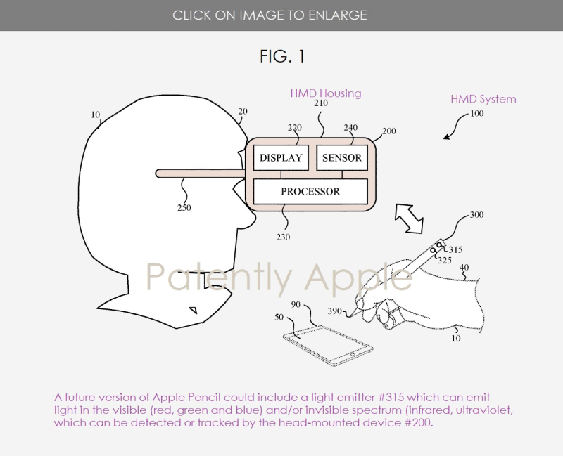 2 Apple's future HMD working with Apple Pencil and its camera to map surroundings