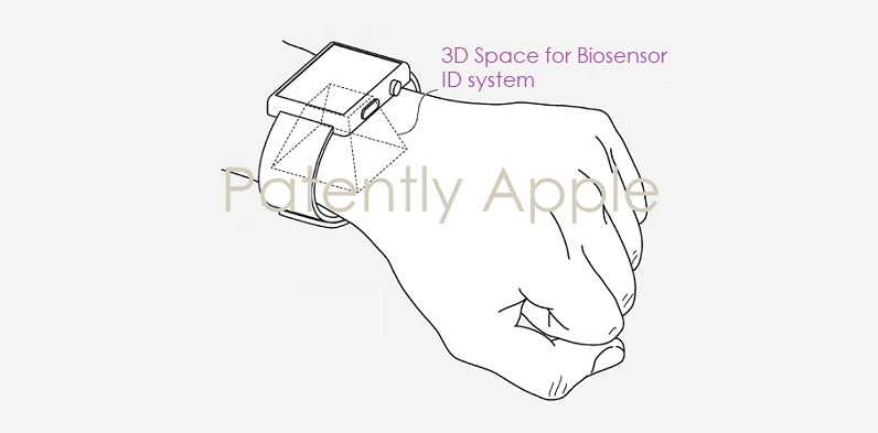 1 x cover Apple Watch with new biometric authentication method
